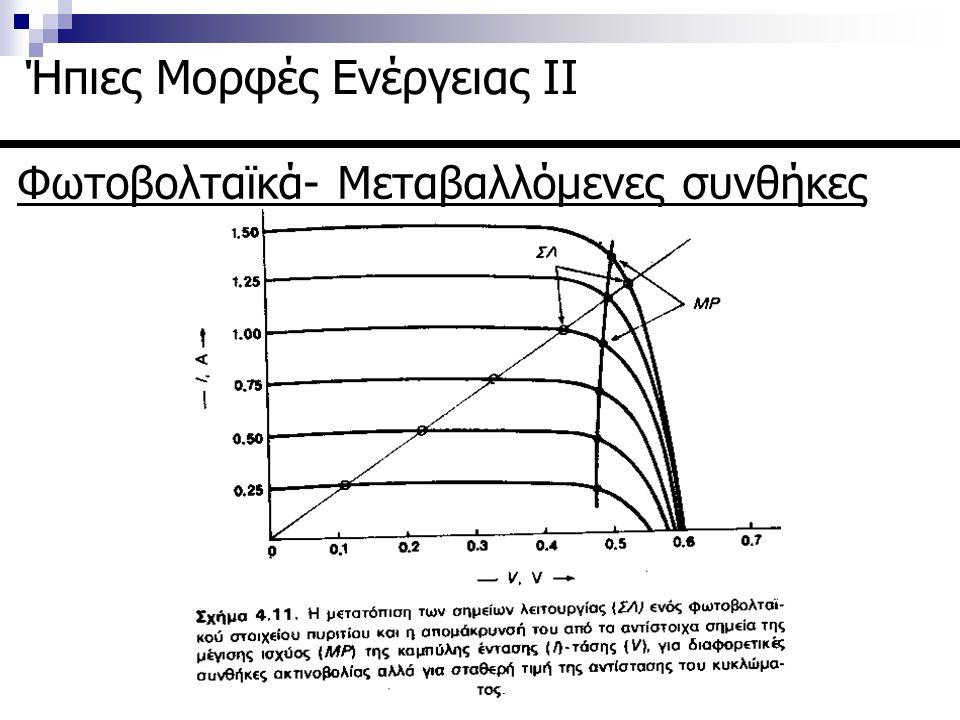 Φωτοβολταϊκά- Μεταβαλλόμενες συνθήκες Ήπιες Μορφές Ενέργειας ΙΙ