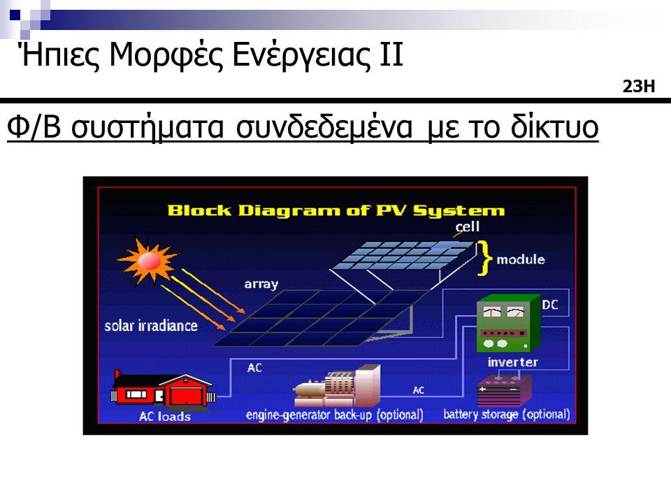 Φ/Β συστήματα συνδεδεμένα με το δίκτυο 23Η Ήπιες Μορφές Ενέργειας ΙΙ