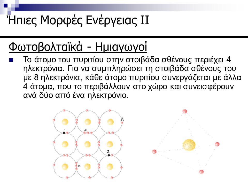 Φωτοβολταϊκά - Ημιαγωγοί Το άτομο του πυριτίου στην στοιβάδα σθένους περιέχει 4 ηλεκτρόνια. Για να συμπληρώσει τη στοιβάδα σθένους του με 8 ηλεκτρόνια