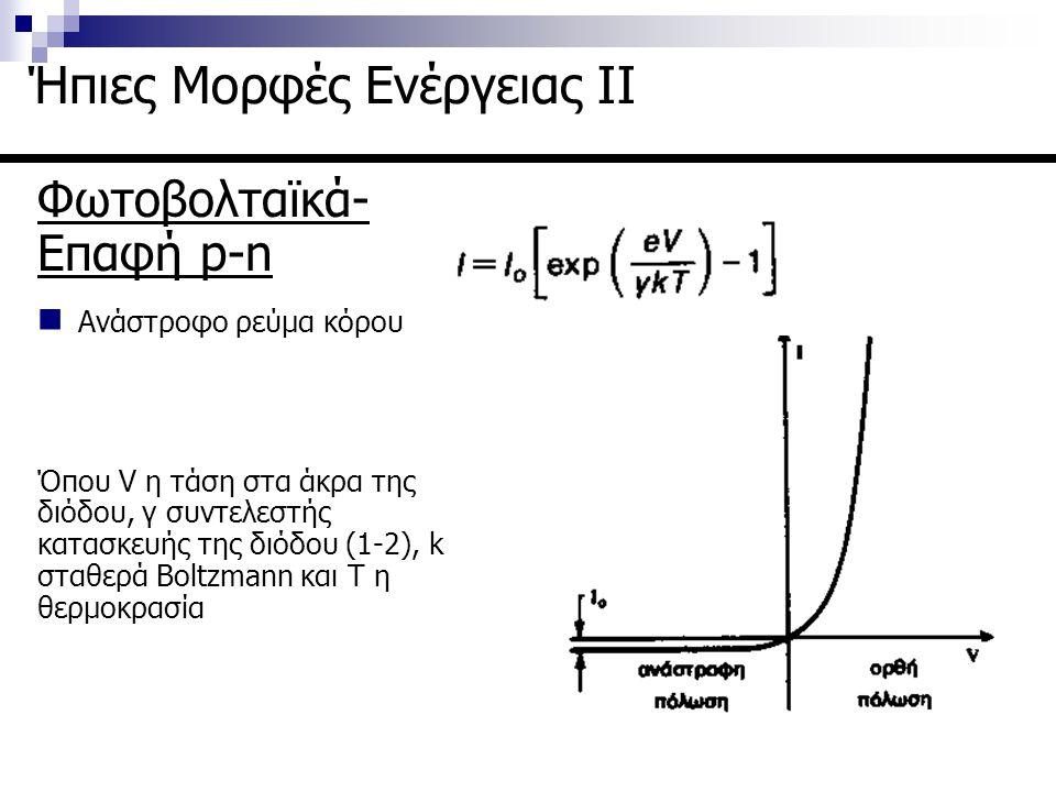 Φωτοβολταϊκά- Επαφή p-n Aνάστροφο ρεύμα κόρου Όπου V η τάση στα άκρα της διόδου, γ συντελεστής κατασκευής της διόδου (1-2), k σταθερά Boltzmann και T