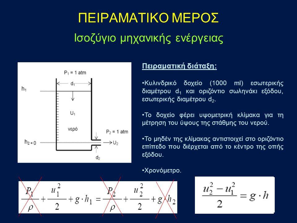 ΠΕΙΡΑΜΑΤΙΚΟ ΜΕΡΟΣ Ισοζύγιο μηχανικής ενέργειας Κυλινδρικό δοχείο (1000 ml) εσωτερικής διαμέτρου d 1 και οριζόντιο σωληνάκι εξόδου, εσωτερικής διαμέτρου d 2.