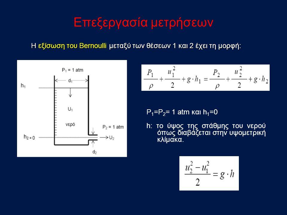 Ρ 1 =Ρ 2 = 1 atm και h 1 =0 h: το ύψος της στάθμης του νερού όπως διαβάζεται στην υψομετρική κλίμακα.