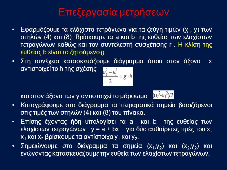 Εφαρμόζουμε τα ελάχιστα τετράγωνα για τα ζεύγη τιμών (χ, y) των στηλών (4) και (8).