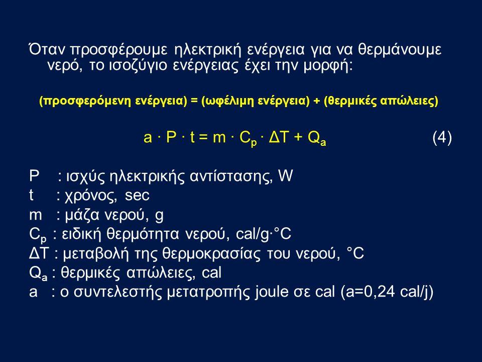 ΠΕΙΡΑΜΑΤΙΚΟ ΜΕΡΟΣ Μετατροπή ηλεκτρικής ενέργειας σε θερμική θ R 220 V α Πειραματική διάταξη: Δοχείο (υδατόλουτρο) Ηλεκτρική αντίσταση (R) ισχύος Ρ=800 W Αναδευτήρας (α) Θερμόμετρο (θ) Χρονόμετρο Πειραματική διαδικασία Με ογκομετρικό κύλινδρο 1It μεταφέρουμε στο δοχείο V= 6 It νερού.
