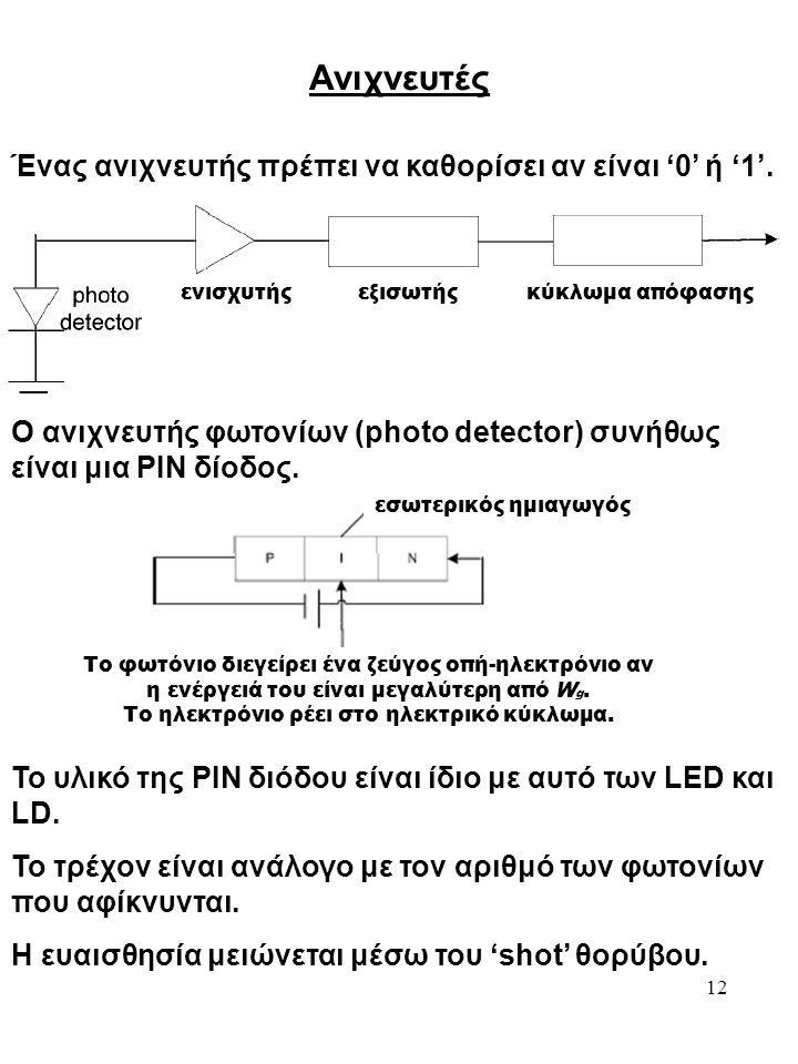 12 Ανιχνευτές Ένας ανιχνευτής πρέπει να καθορίσει αν είναι '0' ή '1'. Ο ανιχνευτής φωτονίων (photo detector) συνήθως είναι μια ΡΙΝ δίοδος. ενισχυτήςκύ