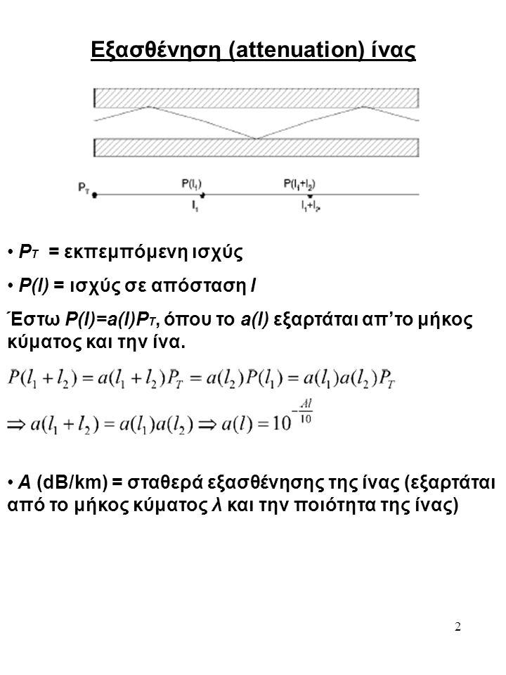2 Εξασθένηση (attenuation) ίνας P T = εκπεμπόμενη ισχύς P(l) = ισχύς σε απόσταση l Έστω P(l)=a(l)P T, όπου το a(l) εξαρτάται απ'το μήκος κύματος και τ