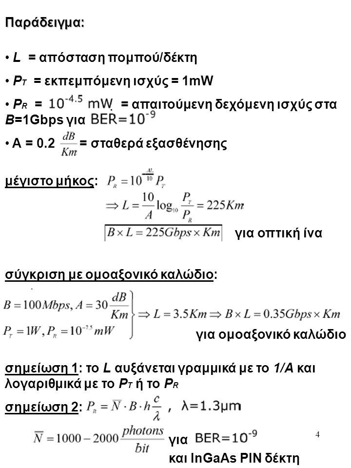4 Παράδειγμα: για οπτική ίνα για ομοαξονικό καλώδιο για και InGaAs PIN δέκτη L = απόσταση πομπού/δέκτη P T = εκπεμπόμενη ισχύς = 1mW P R = = απαιτούμε
