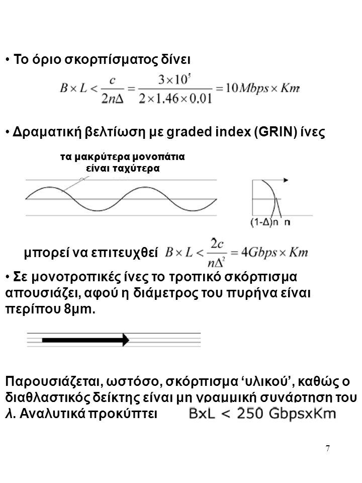 7 Το όριο σκορπίσματος δίνει Δραματική βελτίωση με graded index (GRIN) ίνες μπορεί να επιτευχθεί Σε μονοτροπικές ίνες το τροπικό σκόρπισμα απουσιάζει,