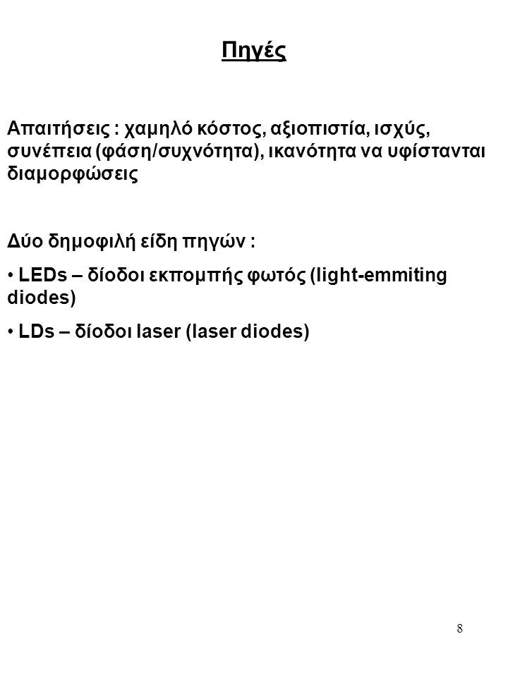 8 Πηγές Απαιτήσεις : χαμηλό κόστος, αξιοπιστία, ισχύς, συνέπεια (φάση/συχνότητα), ικανότητα να υφίστανται διαμορφώσεις Δύο δημοφιλή είδη πηγών : LEDs