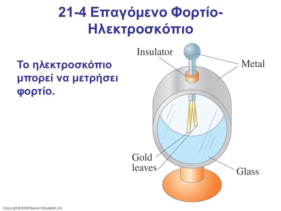 Copyright © 2009 Pearson Education, Inc. Το ηλεκτροσκόπιο μπορεί να μετρήσει φορτίο. 21-4 Επαγόμενο Φορτίο- Ηλεκτροσκόπιο