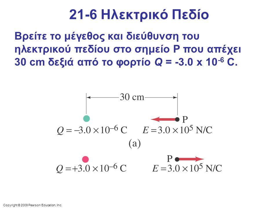 21-6 Ηλεκτρικό Πεδίο Βρείτε το μέγεθος και διεύθυνση του ηλεκτρικού πεδίου στο σημείο P που απέχει 30 cm δεξιά από το φορτίο Q = -3.0 x 10 -6 C.