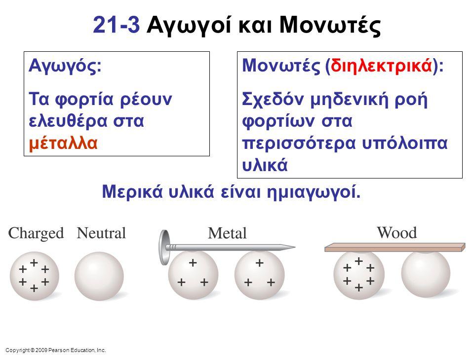 21-7 Υπολογισμός Ηλεκτρικού Πεδίου για Συνεχή Κατανομή Φορτίων Φανταστείτε ένα μικρό θετικό φορτίο στο κέντρο ενός πλαστικού δακτυλιδιού που φέρει ομοιόμορφο αρνητικό φορτίο.