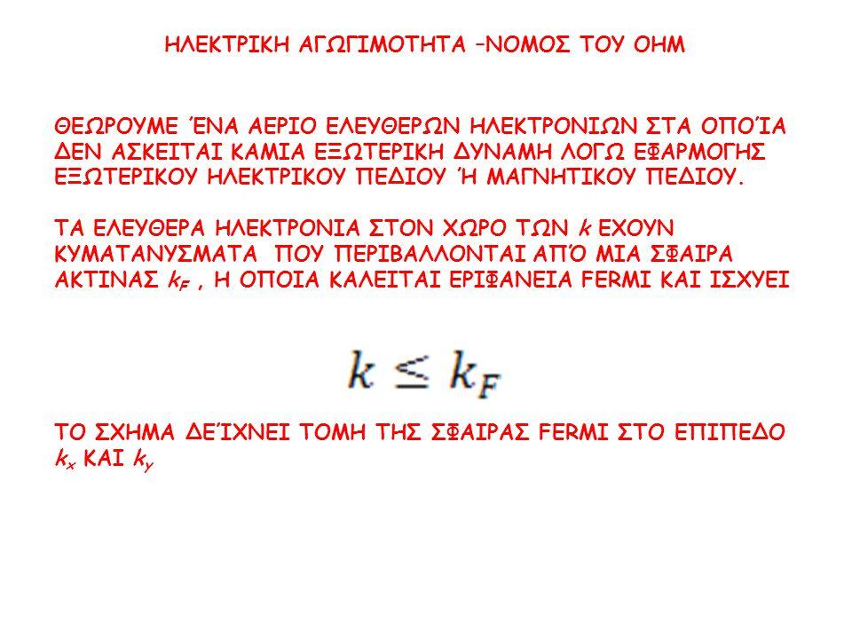ΘΕΡΜΙΟΝΙΚΗ ΕΚΠΟΜΠΗ (THERMIONIC EMISSION) ΤΟ ΒΑΣΙΚΟ ΦΥΣΙΚΟ ΑΙΤΙΟ ΠΟΥ ΑΙΤΙΟΛΟΓΕΙ ΤΗΝ ΘΕΡΜΙΟΝΙΚΗ ΕΚΠΟΜΠΗ ΗΛΕΚΤΡΟΝΙΩΝ ΑΠΌ ΈΝΑ ΜΕΤΑΛΛΟ ΣΕ ΔΟΘΕΙΣΑ ΘΕΡΜΟΚΡΑΣΙΑ ΕΊΝΑΙ ΌΤΙ ΥΠΑΡΧΟΥΝ ΗΛΕΚΤΡΟΝΙΑ ΤΩΝ ΟΠΟΙΩΝ Η ΘΕΡΜΙΚΗ ΕΝΕΡΓΕΙΑ ΕΙΝΑΙ ΑΡΚΕΤΑ ΜΕΓΑΛΗ ΏΣΤΕ ΝΑ ΜΠΟΡΟΥΝ ΝΑ ΑΠΟΜΑΚΡΥΝΘΟΥΝ ΑΠΌ ΤΟ ΜΕΤΑΛΛΟ ΜΕ ΤΗΝ ΠΡΟΫΠΟΘΕΣΗ ΌΤΙ ΒΡΙΣΚΟΝΤΑΙ ΠΟΛΎ ΚΟΝΤΑ ΣΤΗΝ ΕΠΙΦΑΝΕΙΑ ΑΦΕΝΟΣ ΚΑΙ ΚΙΝΟΥΝΤΑΙ ΠΡΟΣ ΤΗΝ ΚΑΤΑΛΛΗΛΗ ΚΑΤΕΥΘΥΝΣΗ.