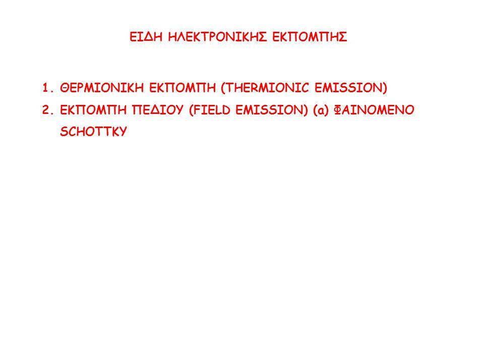 ΕΙΔΗ ΗΛΕΚΤΡΟΝΙΚΗΣ ΕΚΠΟΜΠΗΣ 1.ΘΕΡΜΙΟΝΙΚΗ ΕΚΠΟΜΠΗ (THERMIONIC EMISSION) 2.ΕΚΠΟΜΠΗ ΠΕΔΙΟΥ (FIELD EMISSION) (a) ΦΑΙΝΟΜΕΝΟ SCHOTTKY