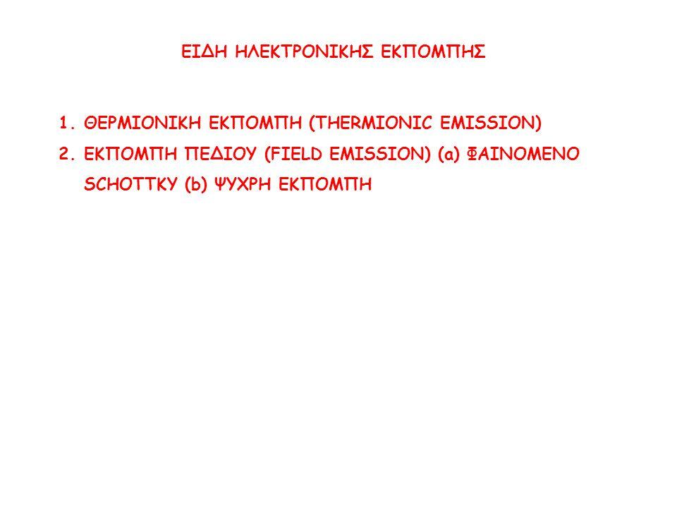 ΕΙΔΗ ΗΛΕΚΤΡΟΝΙΚΗΣ ΕΚΠΟΜΠΗΣ 1.ΘΕΡΜΙΟΝΙΚΗ ΕΚΠΟΜΠΗ (THERMIONIC EMISSION) 2.ΕΚΠΟΜΠΗ ΠΕΔΙΟΥ (FIELD EMISSION) (a) ΦΑΙΝΟΜΕΝΟ SCHOTTKY (b) ΨΥΧΡΗ ΕΚΠΟΜΠΗ