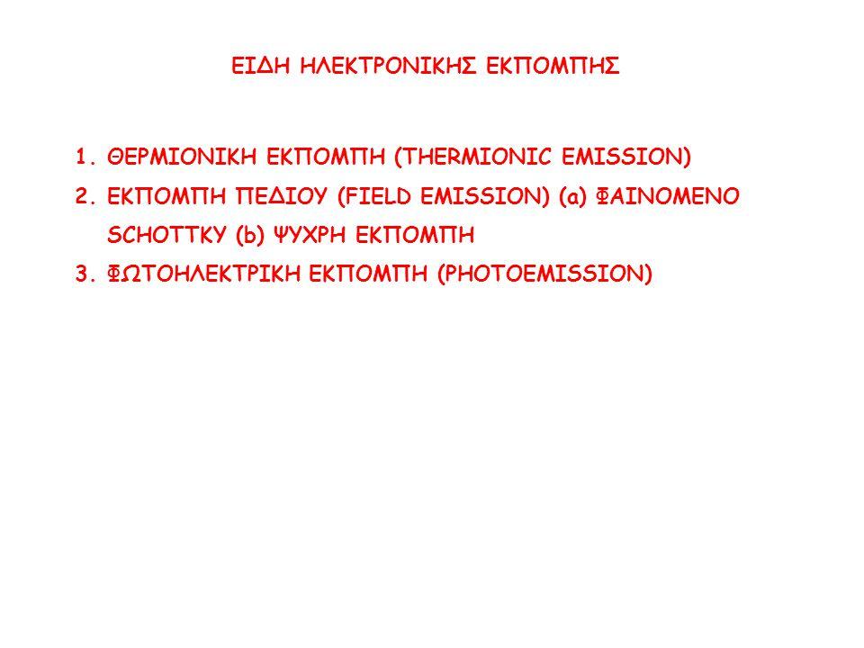ΕΙΔΗ ΗΛΕΚΤΡΟΝΙΚΗΣ ΕΚΠΟΜΠΗΣ 1.ΘΕΡΜΙΟΝΙΚΗ ΕΚΠΟΜΠΗ (THERMIONIC EMISSION) 2.ΕΚΠΟΜΠΗ ΠΕΔΙΟΥ (FIELD EMISSION) (a) ΦΑΙΝΟΜΕΝΟ SCHOTTKY (b) ΨΥΧΡΗ ΕΚΠΟΜΠΗ 3.ΦΩΤ