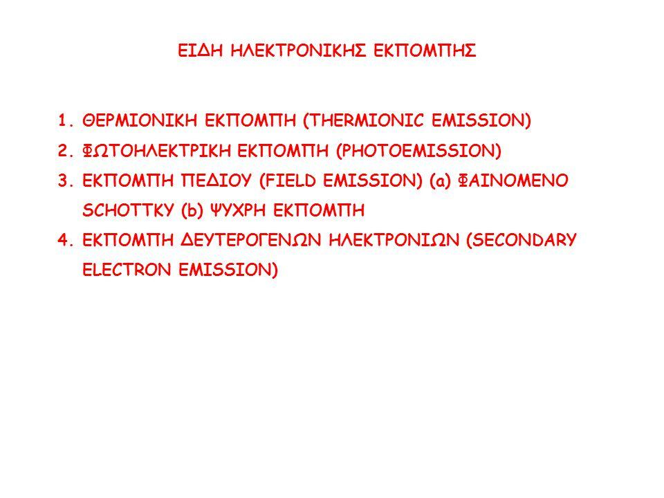 ΕΙΔΗ ΗΛΕΚΤΡΟΝΙΚΗΣ ΕΚΠΟΜΠΗΣ 1.ΘΕΡΜΙΟΝΙΚΗ ΕΚΠΟΜΠΗ (THERMIONIC EMISSION) 2.ΦΩΤΟΗΛΕΚΤΡΙΚΗ ΕΚΠΟΜΠΗ (PHOTOEMISSION) 3.ΕΚΠΟΜΠΗ ΠΕΔΙΟΥ (FIELD EMISSION) (a) ΦΑ