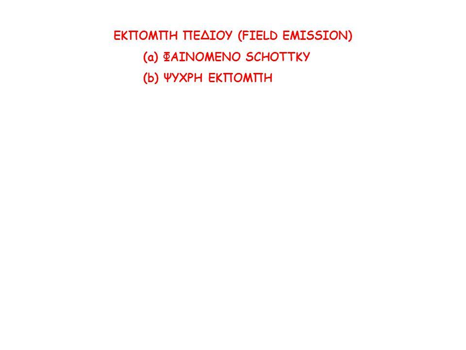 ΕΚΠΟΜΠΗ ΠΕΔΙΟΥ (FIELD EMISSION) (a) ΦΑΙΝΟΜΕΝΟ SCHOTTKY (b) ΨΥΧΡΗ ΕΚΠΟΜΠΗ