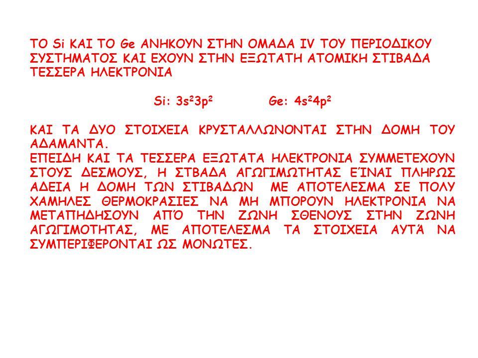 ΤΟ Si ΚΑΙ ΤΟ Ge ΑΝΗΚΟΥΝ ΣΤΗΝ ΟΜΑΔΑ IV ΤΟΥ ΠΕΡΙΟΔΙΚΟΥ ΣΥΣΤΗΜΑΤΟΣ ΚΑΙ ΕΧΟΥΝ ΣΤΗΝ ΕΞΩΤΑΤΗ ΑΤΟΜΙΚΗ ΣΤΙΒΑΔΑ ΤΕΣΣΕΡΑ ΗΛΕΚΤΡΟΝΙΑ Si: 3s 2 3p 2 Ge: 4s 2 4p 2