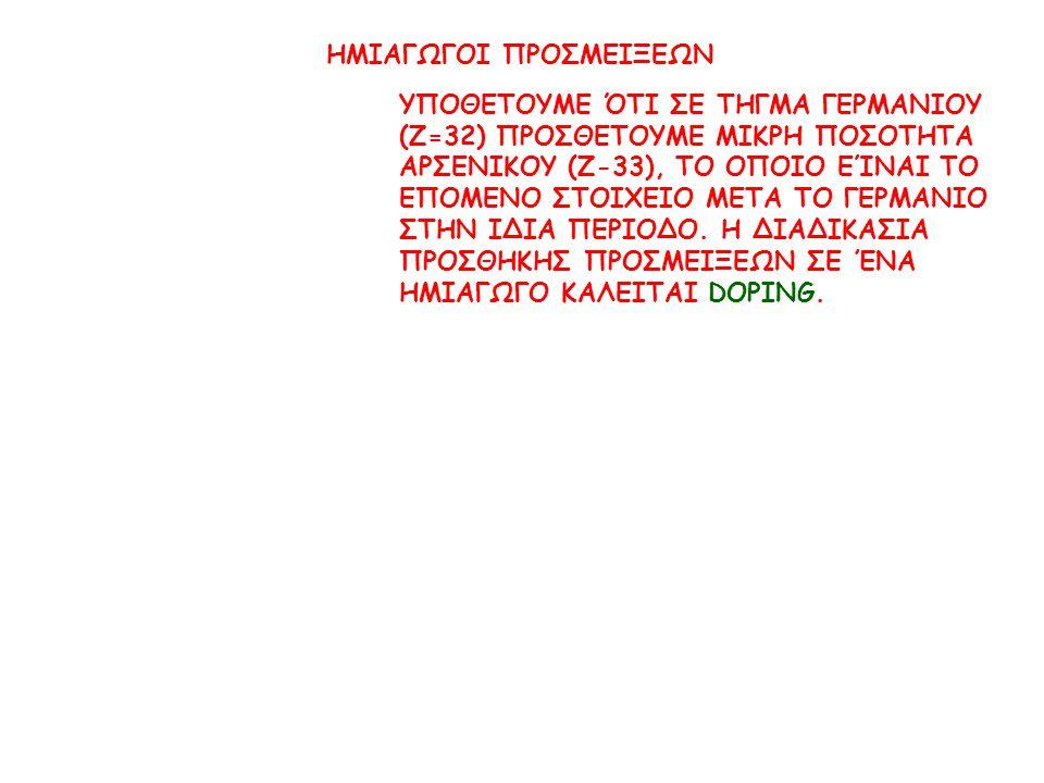 ΥΠΟΘΕΤΟΥΜΕ ΌΤΙ ΣΕ ΤΗΓΜΑ ΓΕΡΜΑΝΙΟΥ (Ζ=32) ΠΡΟΣΘΕΤΟΥΜΕ ΜΙΚΡΗ ΠΟΣΟΤΗΤΑ ΑΡΣΕΝΙΚΟΥ (Ζ-33), ΤΟ ΟΠΟΙΟ ΕΊΝΑΙ ΤΟ ΕΠΟΜΕΝΟ ΣΤΟΙΧΕΙΟ ΜΕΤΑ ΤΟ ΓΕΡΜΑΝΙΟ ΣΤΗΝ ΙΔΙΑ ΠΕ
