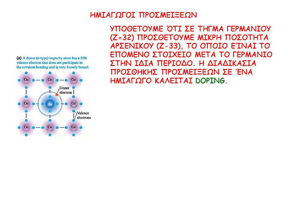 ΗΜΙΑΓΩΓΟΙ ΠΡΟΣΜΕΙΞΕΩΝ ΥΠΟΘΕΤΟΥΜΕ ΌΤΙ ΣΕ ΤΗΓΜΑ ΓΕΡΜΑΝΙΟΥ (Ζ=32) ΠΡΟΣΘΕΤΟΥΜΕ ΜΙΚΡΗ ΠΟΣΟΤΗΤΑ ΑΡΣΕΝΙΚΟΥ (Ζ-33), ΤΟ ΟΠΟΙΟ ΕΊΝΑΙ ΤΟ ΕΠΟΜΕΝΟ ΣΤΟΙΧΕΙΟ ΜΕΤΑ ΤΟ