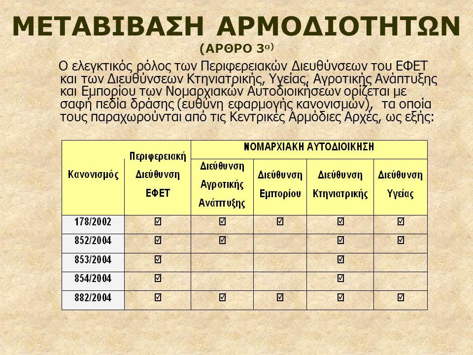 ΚΥΡΩΣΕΙΣ (άρθρο 21 ο ) Β.
