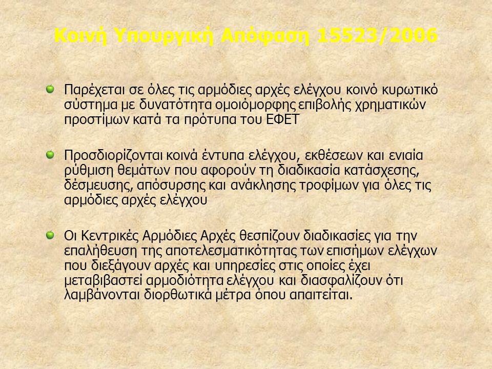 ΚΥΡΩΣΕΙΣ (άρθρο 21 ο ) Γ.