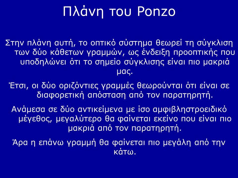 Πλάνη του Ponzo Στην πλάνη αυτή, το οπτικό σύστημα θεωρεί τη σύγκλιση των δύο κάθετων γραμμών, ως ένδειξη προοπτικής που υποδηλώνει ότι το σημείο σύγκ