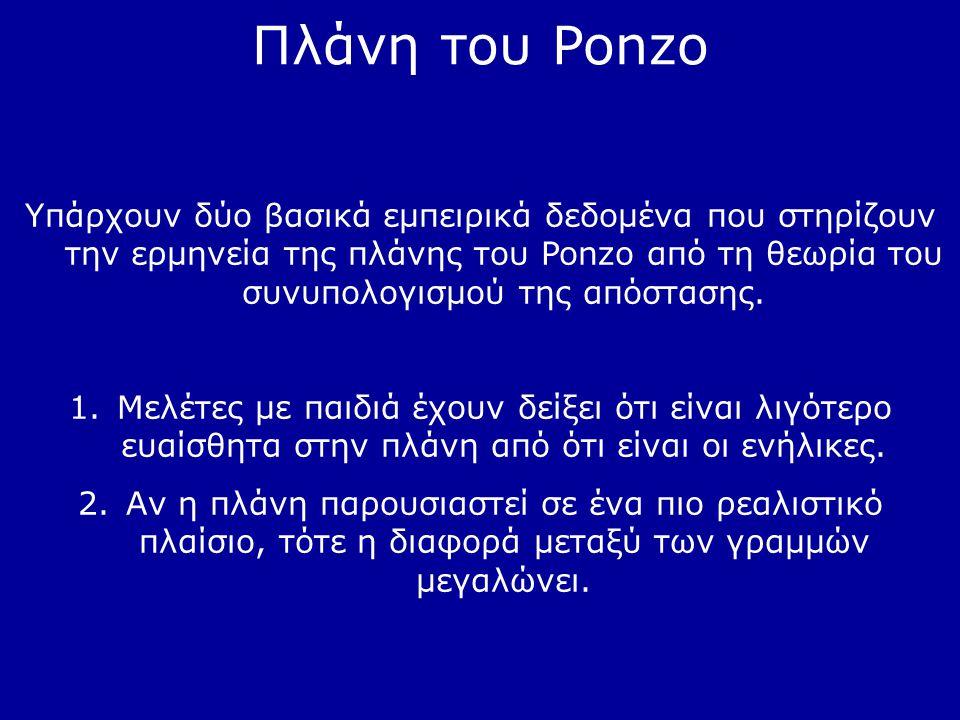 Πλάνη του Ponzo Υπάρχουν δύο βασικά εμπειρικά δεδομένα που στηρίζουν την ερμηνεία της πλάνης του Ponzo από τη θεωρία του συνυπολογισμού της απόστασης.