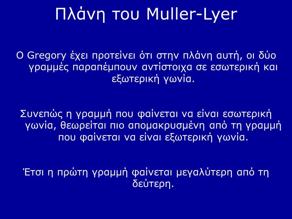 Πλάνη του Muller-Lyer O Gregory έχει προτείνει ότι στην πλάνη αυτή, οι δύο γραμμές παραπέμπουν αντίστοιχα σε εσωτερική και εξωτερική γωνία. Συνεπώς η
