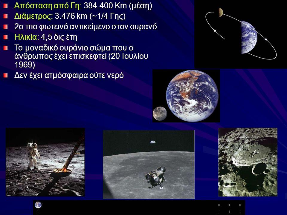 Απόσταση από Γη: 384.400 Km (μέση) Διάμετρος: 3.476 km (~1/4 Γης) 2ο πιο φωτεινό αντικείμενο στον ουρανό Ηλικία: 4,5 δις έτη Το μοναδικό ουράνιο σώμα που ο άνθρωπος έχει επισκεφτεί (20 Ιουλίου 1969) Δεν έχει ατμόσφαιρα ούτε νερό
