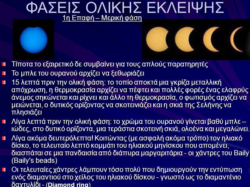 ΦΑΣΕΙΣ ΟΛΙΚΗΣ ΕΚΛΕΙΨΗΣ 1η Επαφή – Μερική φάση 1η Επαφή – Μερική φάση Τίποτα το εξαιρετικό δε συμβαίνει για τους απλούς παρατηρητές Το μπλε του ουρανού
