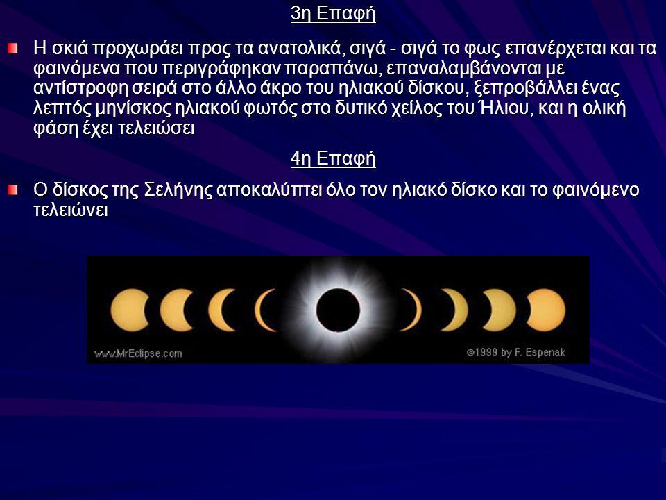 3η Επαφή Η σκιά προχωράει προς τα ανατολικά, σιγά - σιγά το φως επανέρχεται και τα φαινόμενα που περιγράφηκαν παραπάνω, επαναλαμβάνονται με αντίστροφη σειρά στο άλλο άκρο του ηλιακού δίσκου, ξεπροβάλλει ένας λεπτός μηνίσκος ηλιακού φωτός στο δυτικό χείλος του Ήλιου, και η ολική φάση έχει τελειώσει 4η Επαφή Ο δίσκος της Σελήνης αποκαλύπτει όλο τον ηλιακό δίσκο και το φαινόμενο τελειώνει