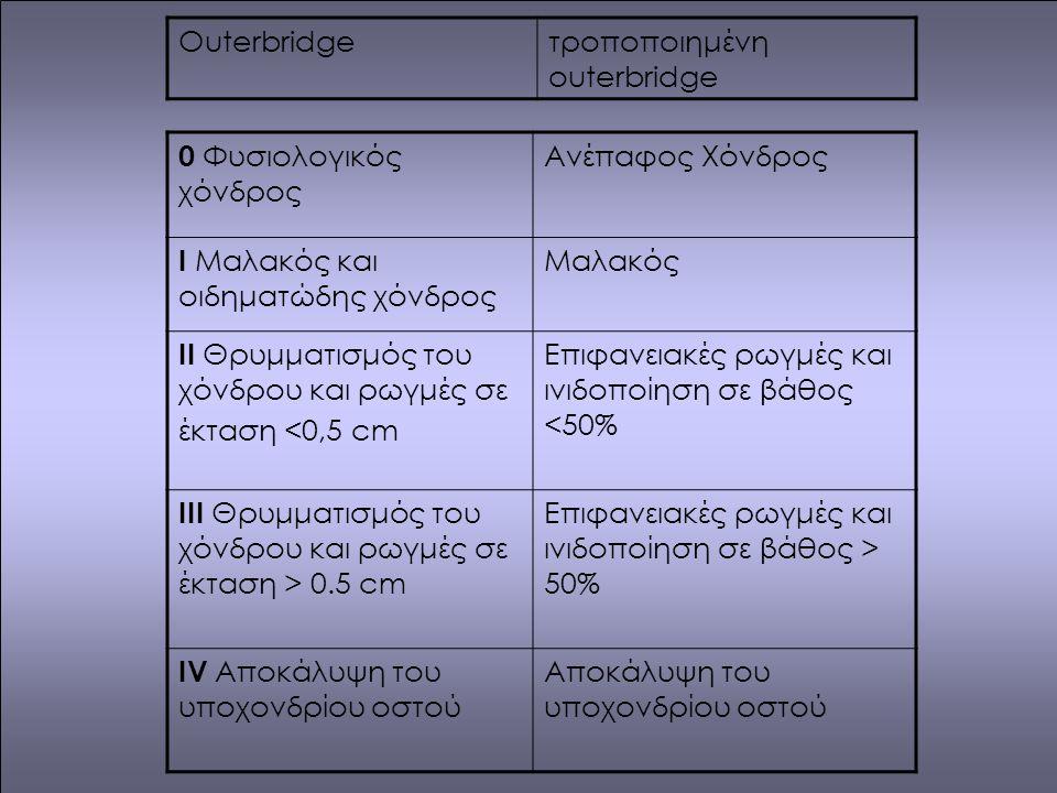 0 Φυσιολογικός χόνδρος Ανέπαφος Χόνδρος I Μαλακός και οιδηματώδης χόνδρος Μαλακός ΙΙ Θρυμματισμός του χόνδρου και ρωγμές σε έκταση <0,5 cm Επιφανειακές ρωγμές και ινιδοποίηση σε βάθος <50% ΙΙΙ Θρυμματισμός του χόνδρου και ρωγμές σε έκταση > 0.5 cm Επιφανειακές ρωγμές και ινιδοποίηση σε βάθος > 50% IV Αποκάλυψη του υποχονδρίου οστού Αποκάλυψη του υποχονδρίου οστού Outerbridgeτροποποιημένη outerbridge