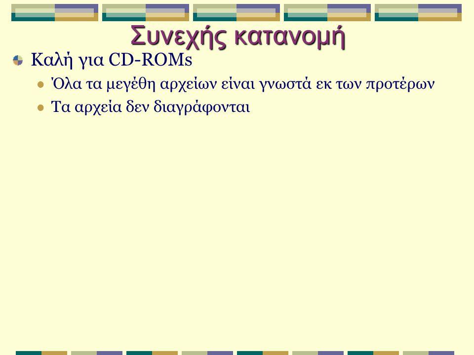 Συνεχής κατανομή Καλή για CD-ROMs Όλα τα μεγέθη αρχείων είναι γνωστά εκ των προτέρων Τα αρχεία δεν διαγράφονται