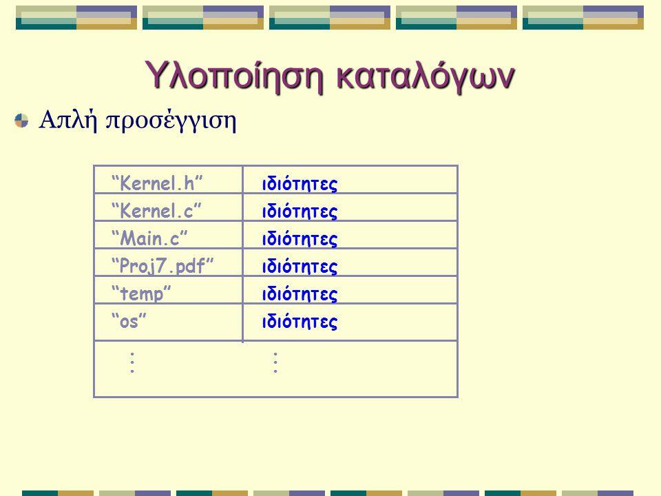 Υλοποίηση καταλόγων Απλή προσέγγιση Kernel.h Kernel.c Main.c Proj7.pdf temp os ιδιότητες