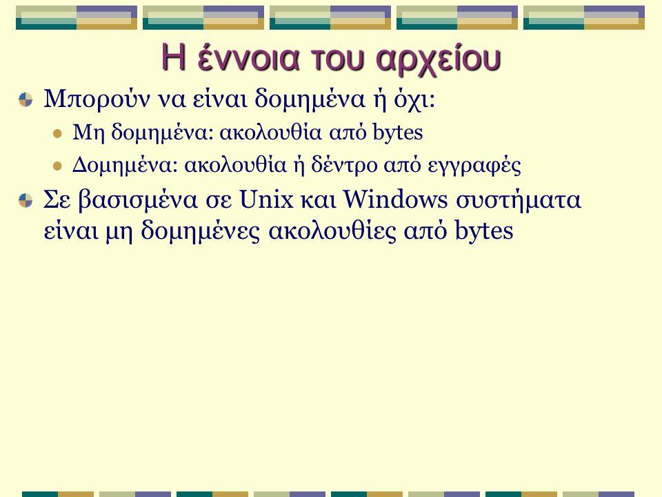 Bytes αρχείου έναντι τομέων δίσκου Τα αρχεία είναι ακολουθίες από bytes Η διακριτότητα Ε/Ε αρχείων είναι bytes Οι δίσκοι είναι συστοιχίες από τομείς Η διακριτότητα Ε/Ε δίσκων είναι τομείς Τα δεδομένα των αρχείων πρέπει να αποθηκεύονται σε τομείς Τα συστήματα αρχείων ορίζουν ένα μέγεθος μπλοκ Μέγεθος μπλοκ = 2 n *μέγεθος τομέα Συνεχόμενοι τομείς ανατίθενται σε ένα μπλοκ Τα συστήματα αρχείων βλέπουν το δίσκο ως συστοιχία από μπλοκ Αναθέτουν μπλοκ στα αρχεία Διαχειρίζονται τον ελεύθερο χώρο του δίσκου