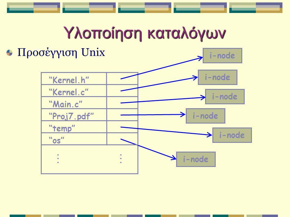 Υλοποίηση καταλόγων Προσέγγιση Unix Kernel.h Kernel.c Main.c Proj7.pdf temp os i-node