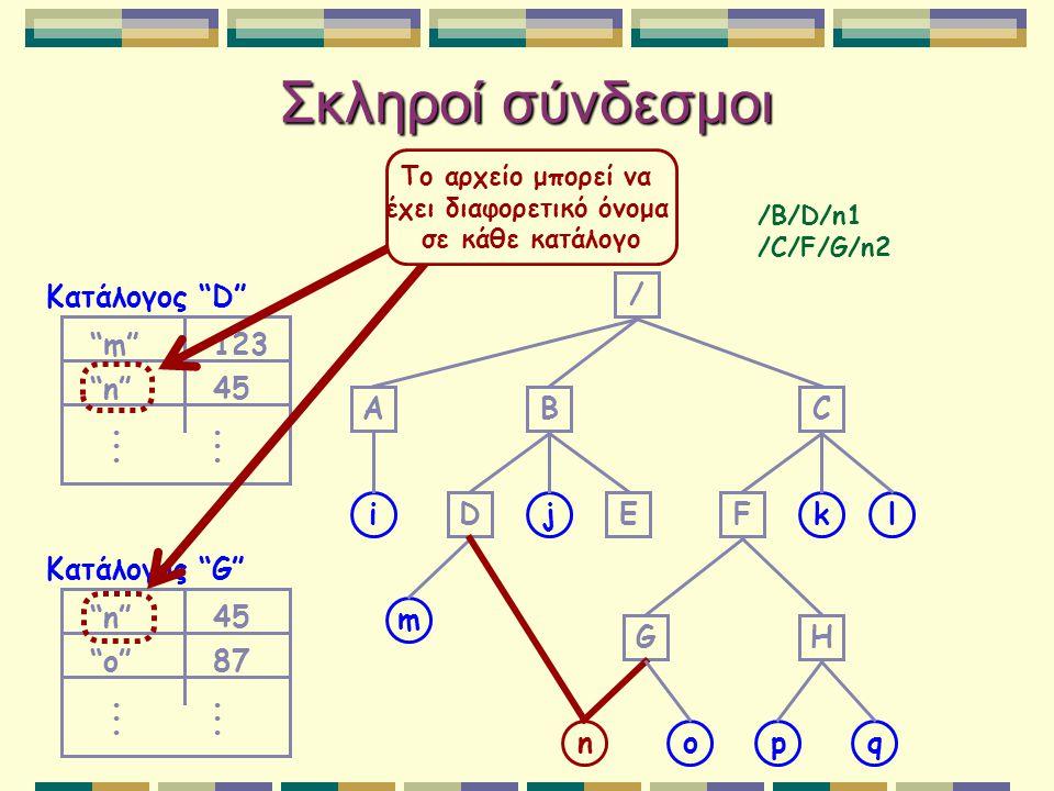 Σκληροί σύνδεσμοι / ED CBA F GH ij m no kl pq m n 123 45 n o 45 87 Κατάλογος D Κατάλογος G Το αρχείο μπορεί να έχει διαφορετικό όνομα σε κάθε κατάλογο /B/D/n1 /C/F/G/n2