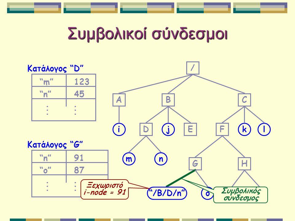 Συμβολικοί σύνδεσμοι / ED CBA F GH ij m o kl pq m n 123 45 n o 91 87 Κατάλογος D Κατάλογος G Συμβολικός σύνδεσμος n /B/D/n Ξεχωριστό i-node = 91