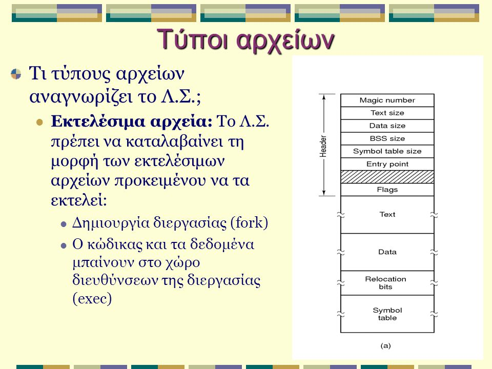 Τύποι αρχείων Τι τύπους αρχείων αναγνωρίζει το Λ.Σ.; Εκτελέσιμα αρχεία: Το Λ.Σ.