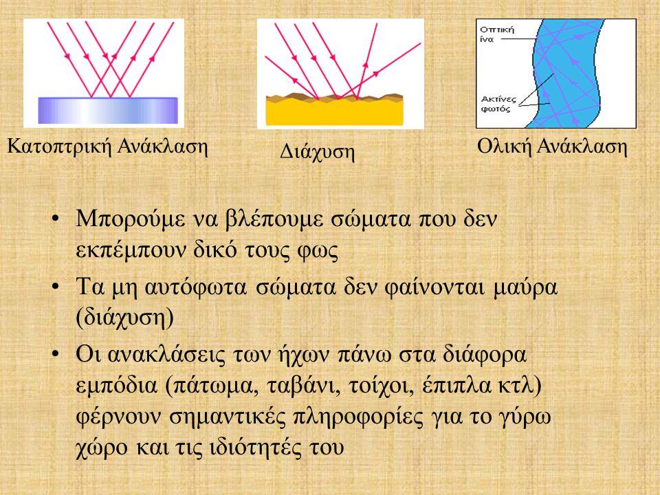 Περίθλαση Κυμάτων Όταν ένα οδεύον κύμα συναντάει ένα εμπόδιο ή οπή, το μέτωπο κύματος διαδίδεται γύρω από το εμπόδιο ή διαμέσου της οπής.