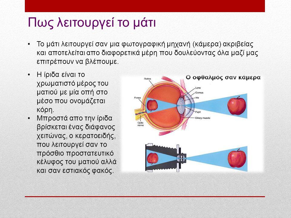 Πως λειτουργεί το μάτι Το μάτι λειτουργεί σαν μια φωτογραφική μηχανή (κάμερα) ακριβείας και αποτελείται απο διαφορετικά μέρη που δουλεύοντας όλα μαζί
