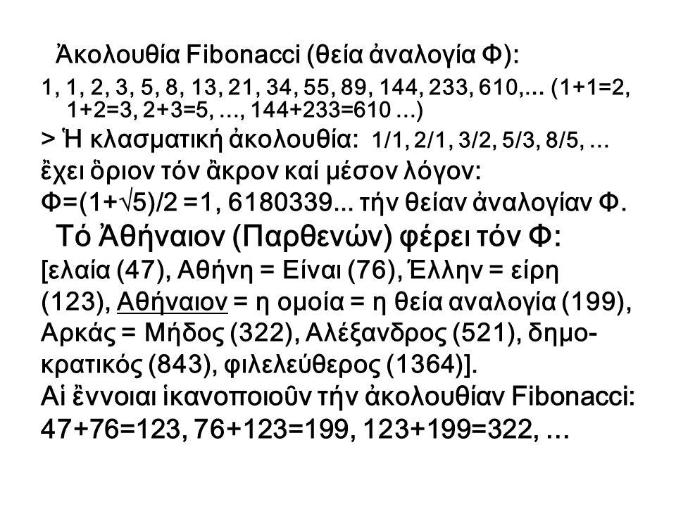 Ἀκολουθία Fibonacci (θεία ἀναλογία Φ): 1, 1, 2, 3, 5, 8, 13, 21, 34, 55, 89, 144, 233, 610,... (1+1=2, 1+2=3, 2+3=5,..., 144+233=610...) > Ἡ κλασματικ