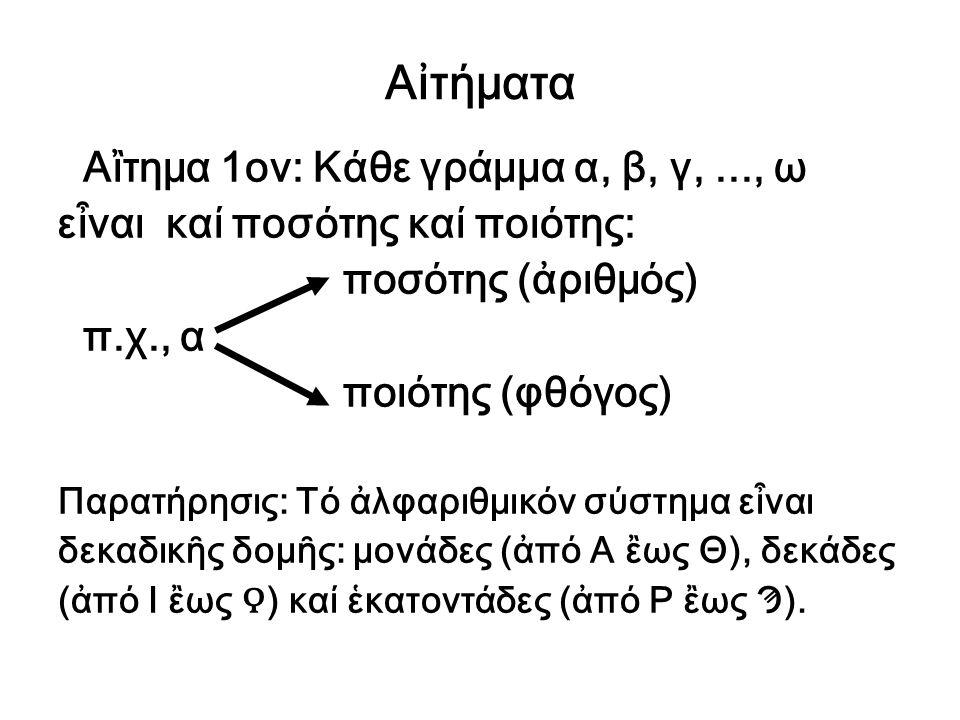 Αἰτήματα Αἲτημα 1ον: Κάθε γράμμα α, β, γ,..., ω εἶναι καί ποσότης καί ποιότης: ποσότης (ἀριθμός) π.χ., α ποιότης (φθόγος) Παρατήρησις: Τό ἀλφαριθμικόν