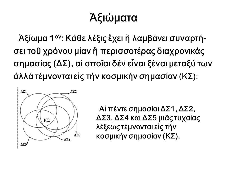 Ἀξιώματα Ἀξίωμα 1 ον : Κάθε λέξις ἒχει ἢ λαμβάνει συναρτή- σει τοῦ χρόνου μίαν ἢ περισσοτέρας διαχρονικάς σημασίας (ΔΣ), αἱ οποῖαι δέν εἶναι ξέναι μετ