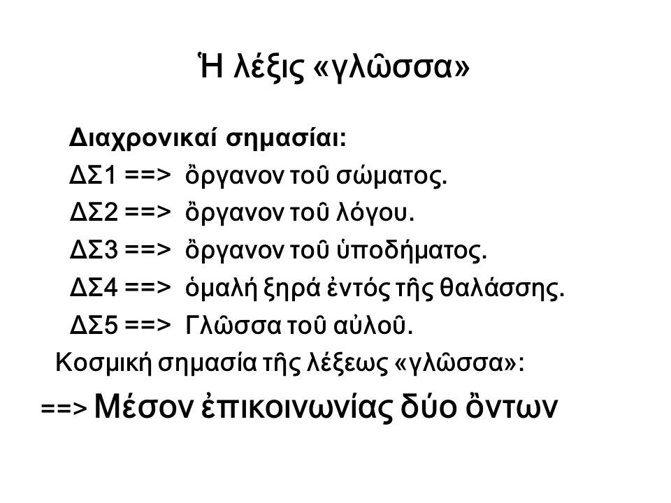 Ἡ λέξις «γλῶσσα» Διαχρονικαί σημασίαι: ΔΣ1 ==> ὂργανον τοῦ σώματος. ΔΣ2 ==> ὂργανον τοῦ λόγου. ΔΣ3 ==> ὂργανον τοῦ ὑποδήματος. ΔΣ4 ==> ὁμαλή ξηρά ἐντό