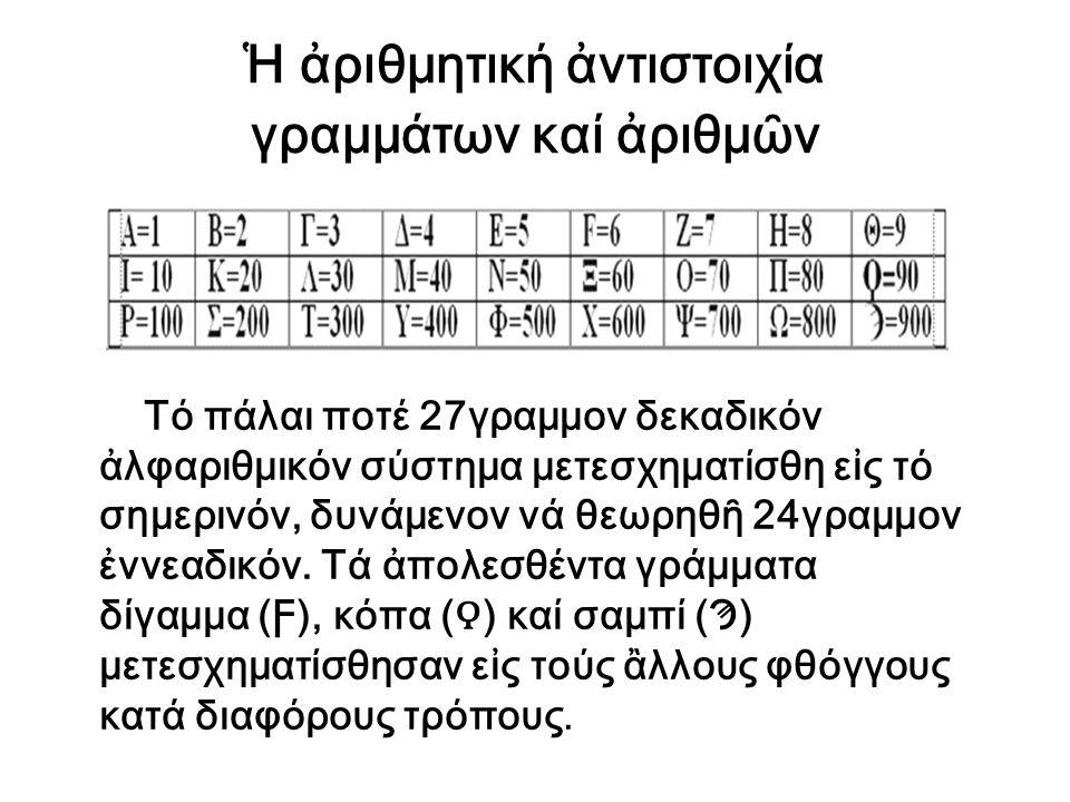 Ἡ ἀριθμητική ἀντιστοιχία γραμμάτων καί ἀριθμῶν Τό πάλαι ποτέ 27γραμμον δεκαδικόν ἀλφαριθμικόν σύστημα μετεσχηματίσθη εἰς τό σημερινόν, δυνάμενον νά θε
