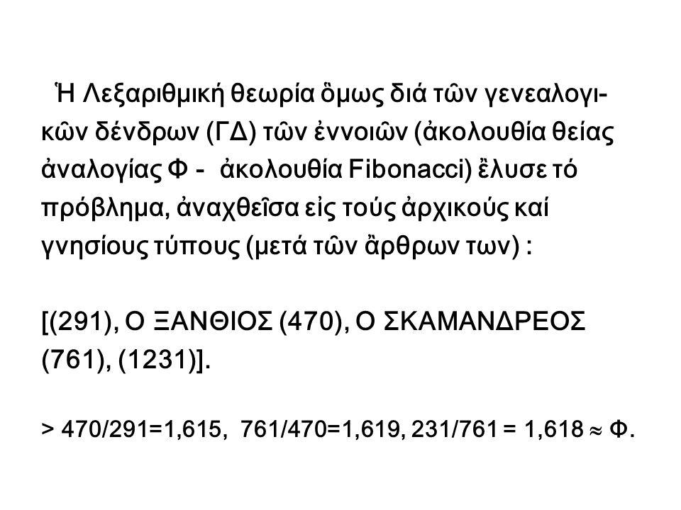 Ἐπιστημονικαί προβλέψεις (Ἡ διάσπασις τοῦ ἀτόμου προεβλέπετο) ΓΕΝΟΣ = 328, ΑΤΟΜΟΝ = 531 ΓΔ: 203, 328, 531, 859, 1390, 2249, 3639, … > 531/328 = 1,619  Φ.