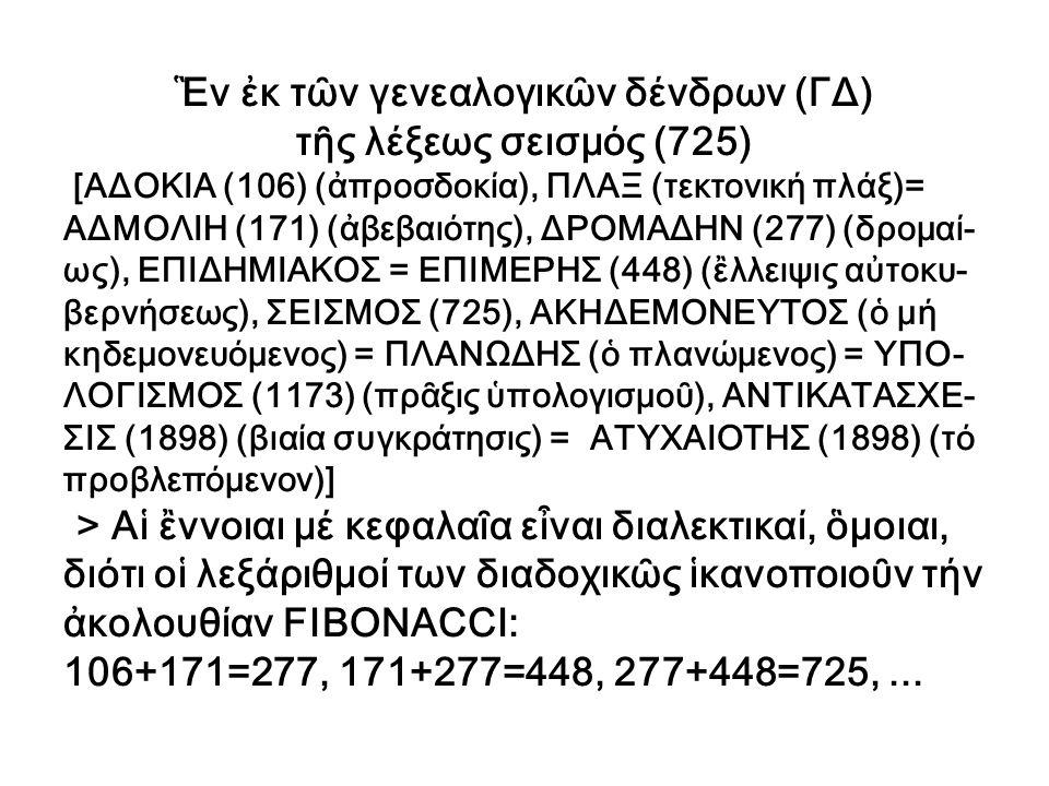 Ἓν ἐκ τῶν γενεαλογικῶν δένδρων (ΓΔ) τῆς λέξεως σεισμός (725) [ΑΔΟΚΙΑ (106) (ἀπροσδοκία), ΠΛΑΞ (τεκτονική πλάξ)= ΑΔΜΟΛΙΗ (171) (ἀβεβαιότης), ΔΡΟΜΑΔΗΝ (